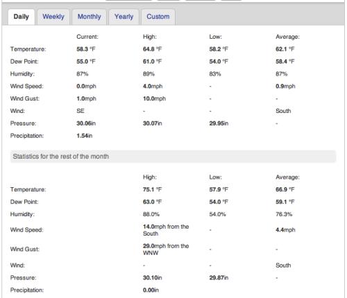 Screen Shot 2012-12-04 at 9.01.45 AM